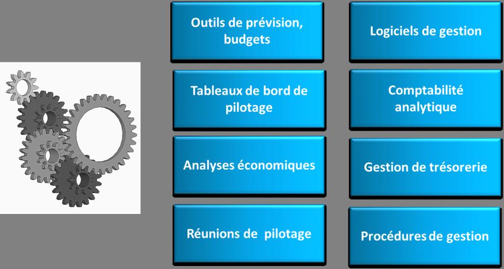 PME & PMI Alsace, Franche comté, Lorraine, Bourgogne, Rhone-Alpes